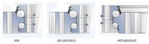 双排异径球式回转支承