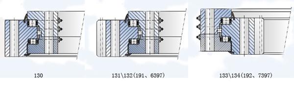 三排滚柱式回转支承