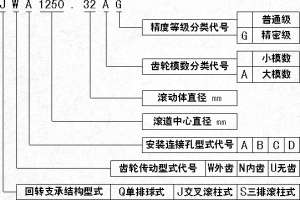 单排交叉滚柱(锥)式回转支承(