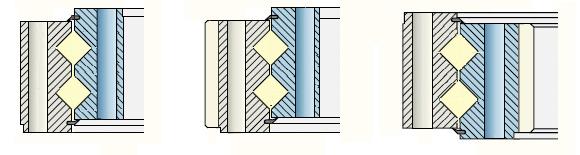 双排交叉滚柱式回转支承